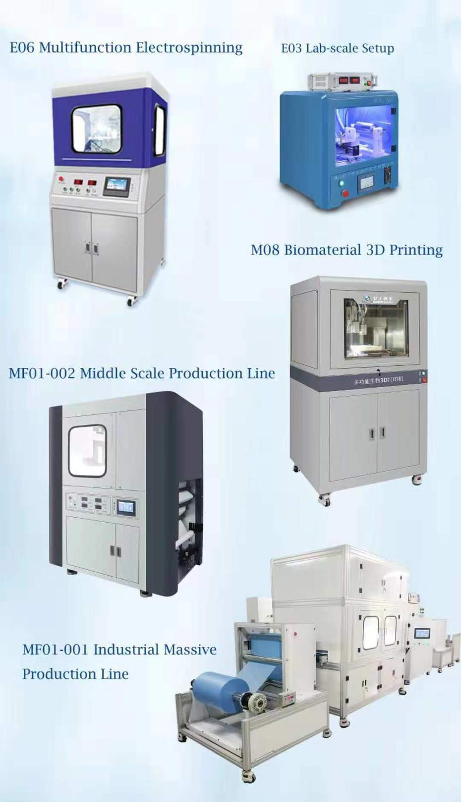 Qingzi Nano Nanofiber Electrospinning Equipment Application Case