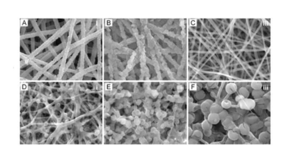 Electrospinning—Application of Inorganic Nanofiber Materials