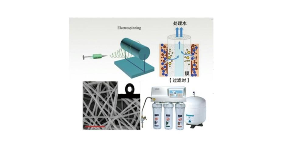 Electrospinning—Filtration